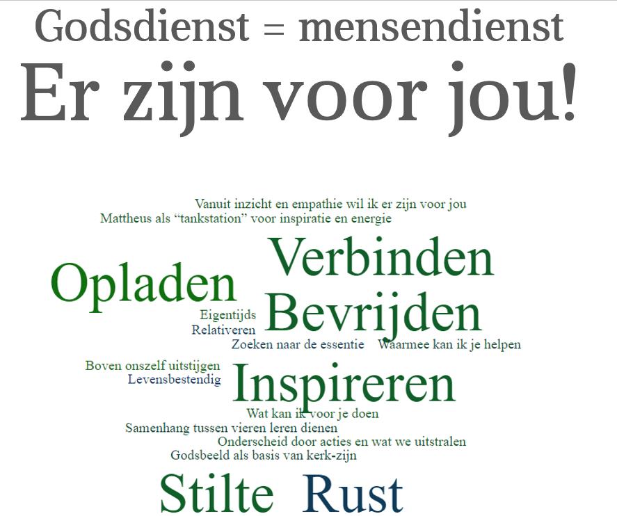 profiel-mattheus-wordcloud